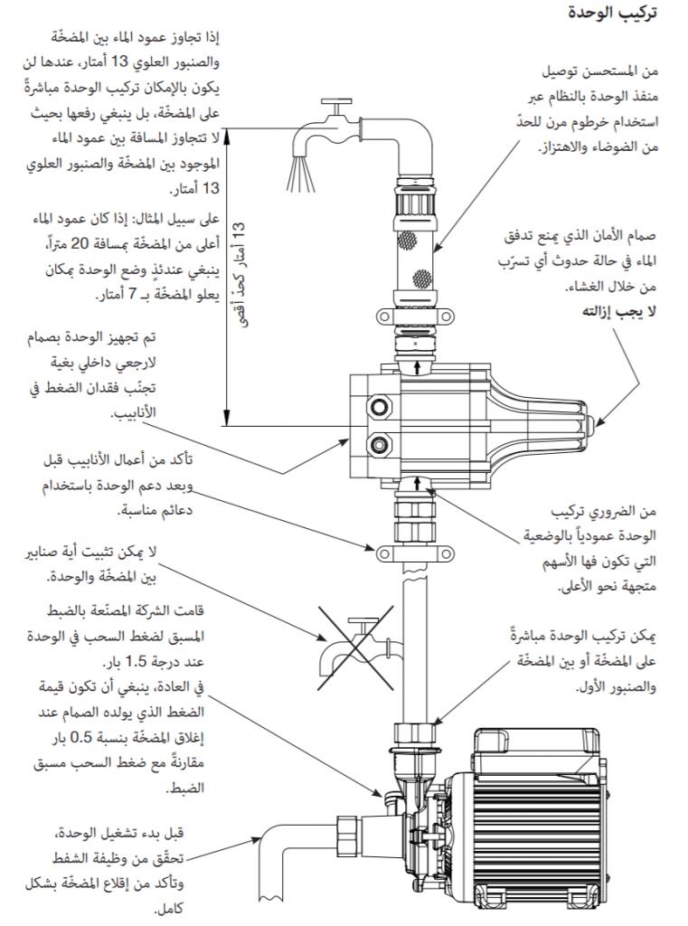 طريقة تركيب أوتوماتيك موتور المياه